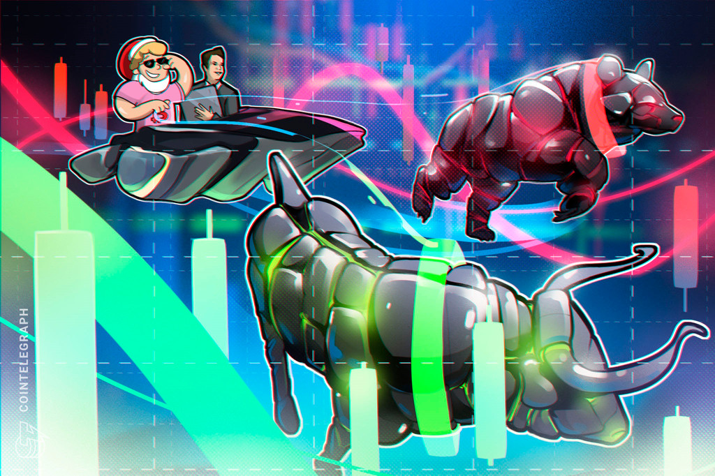 Automated trading in a bull market, explained