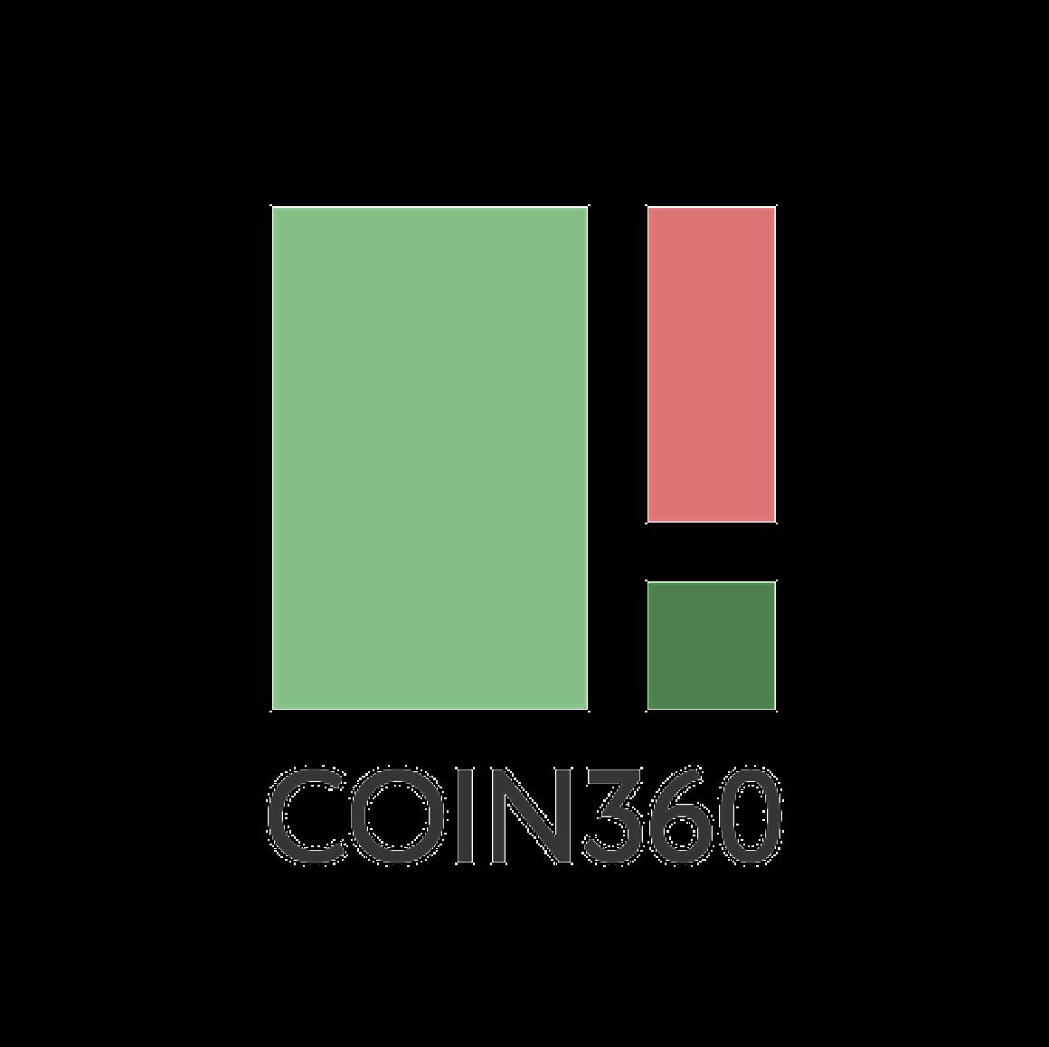 coin 360 crypto)
