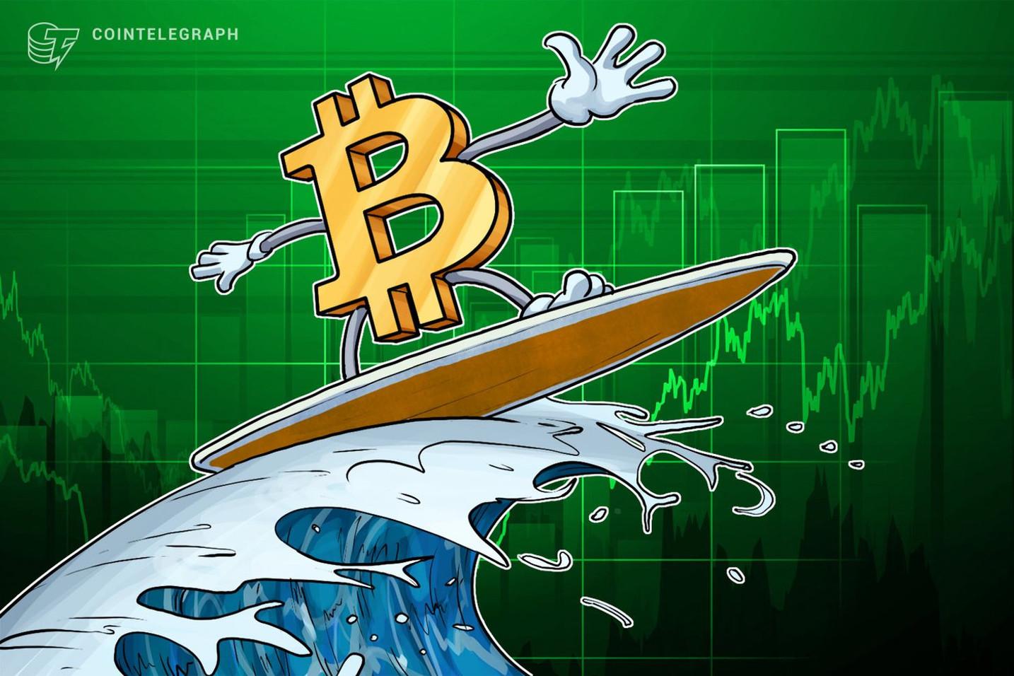 ビットコイン上昇、パウエル発言がきっかけか | 中銀のデジタル通貨開発はポジティブ要因【仮想通貨相場】