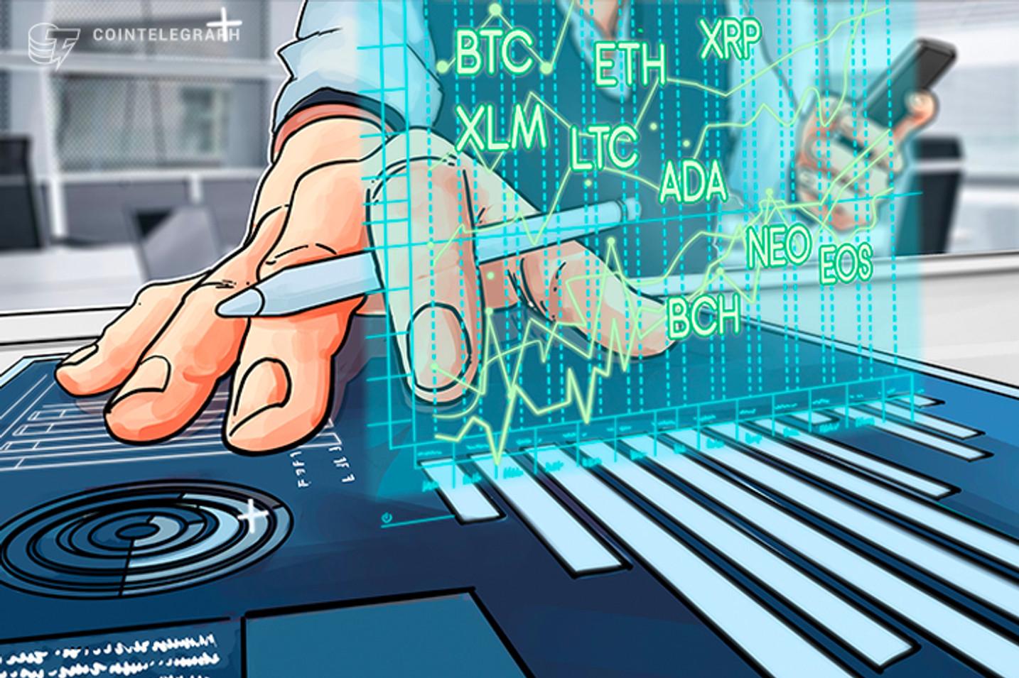 Análise de preços, 02 de março: Bitcoin, Ethereum, Bitcoin Cash, Ripple, Stellar, Litecoin, Cardano, NEO, EOS