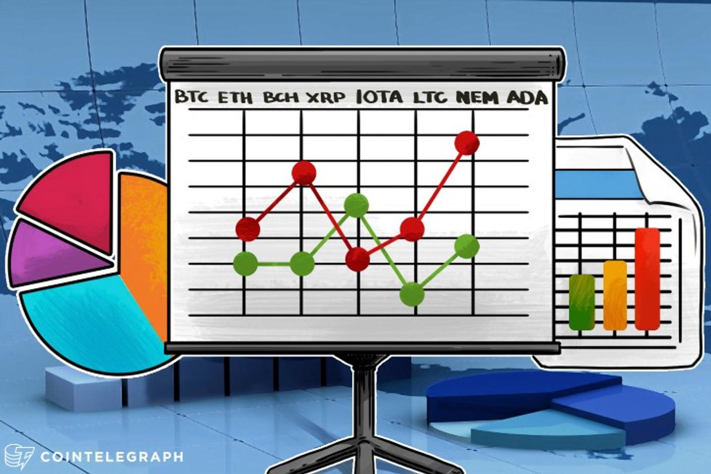 Bitcoin, Ethereum, Bitcoin Cash, Ripple, IOTA, Litecoin, NEM, Cardano: Análisis de precios, 8 de enero