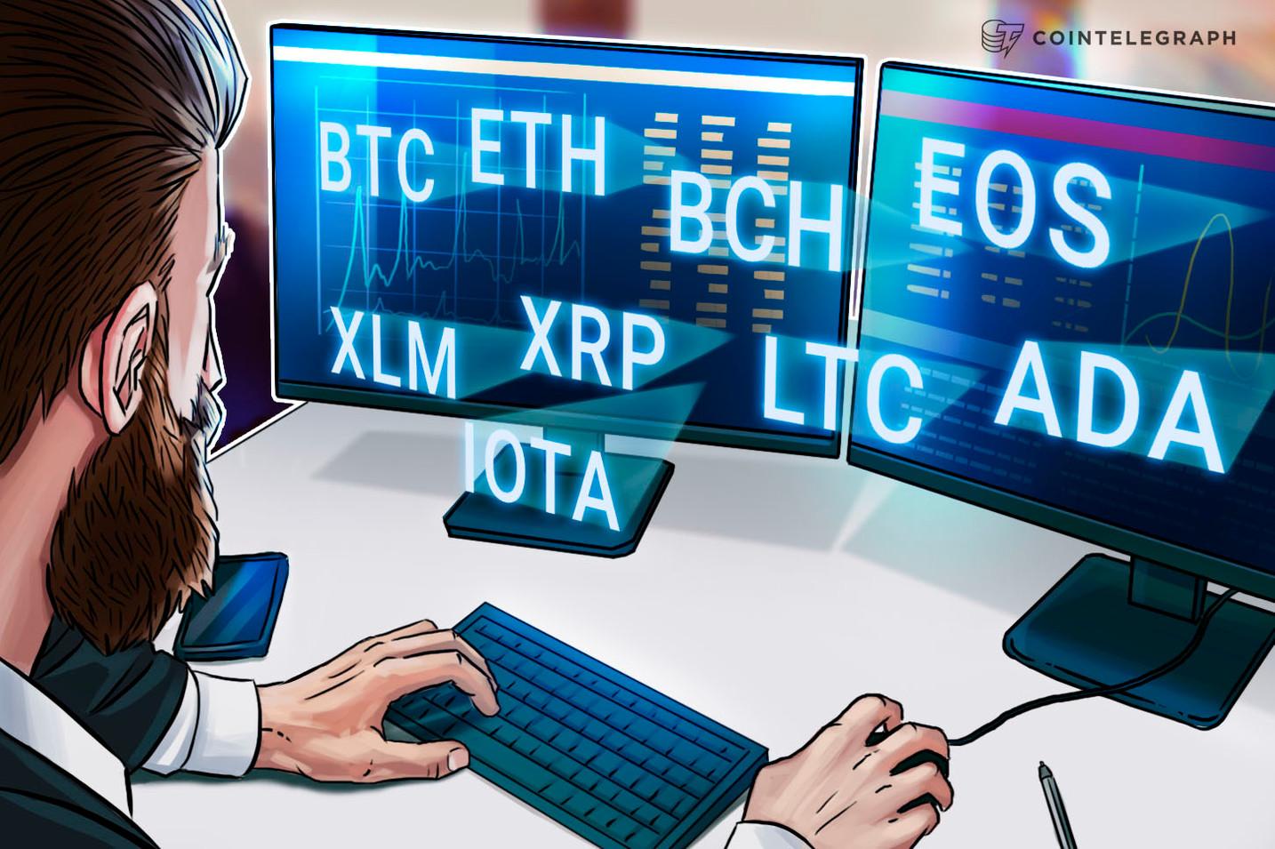 Análisis de precios, 08 de junio: Bitcoin, Ethereum, Ripple, Bitcoin Cash, EOS, Litecoin, Cardano, Stellar, IOTA
