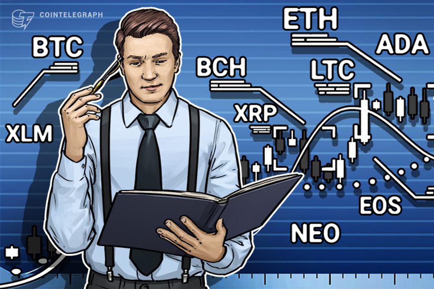 2月21日仮想通貨チャート分析 ビットコイン イーサ ビットコインキャッシュ リップル ステラ ライトコイン カルダノ NEO EOS