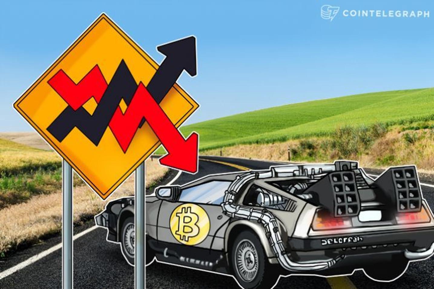 WSJ cita o trimestre mais volátil do Bitcoin e fatos dizem o contrário