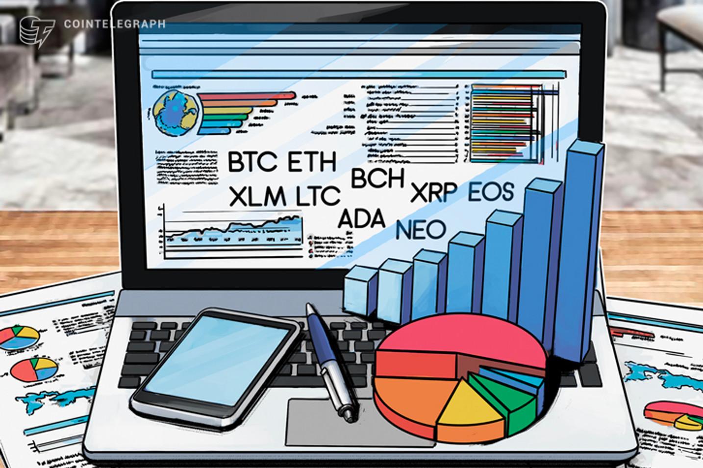 Bitcoin, Ethereum, Bitcoin Cash, Ripple, Stellar, Litecoin, Cardano, NEO, EOS: Análisis de precios, 28 de febrero