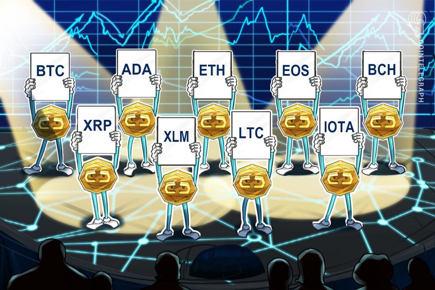 6月22日の仮想通貨チャート分析:ビットコイン、イーサリアム、リップル、ビットコインキャッシュ、EOS、ライトコイン、カルダノ、ステラ、IOTA