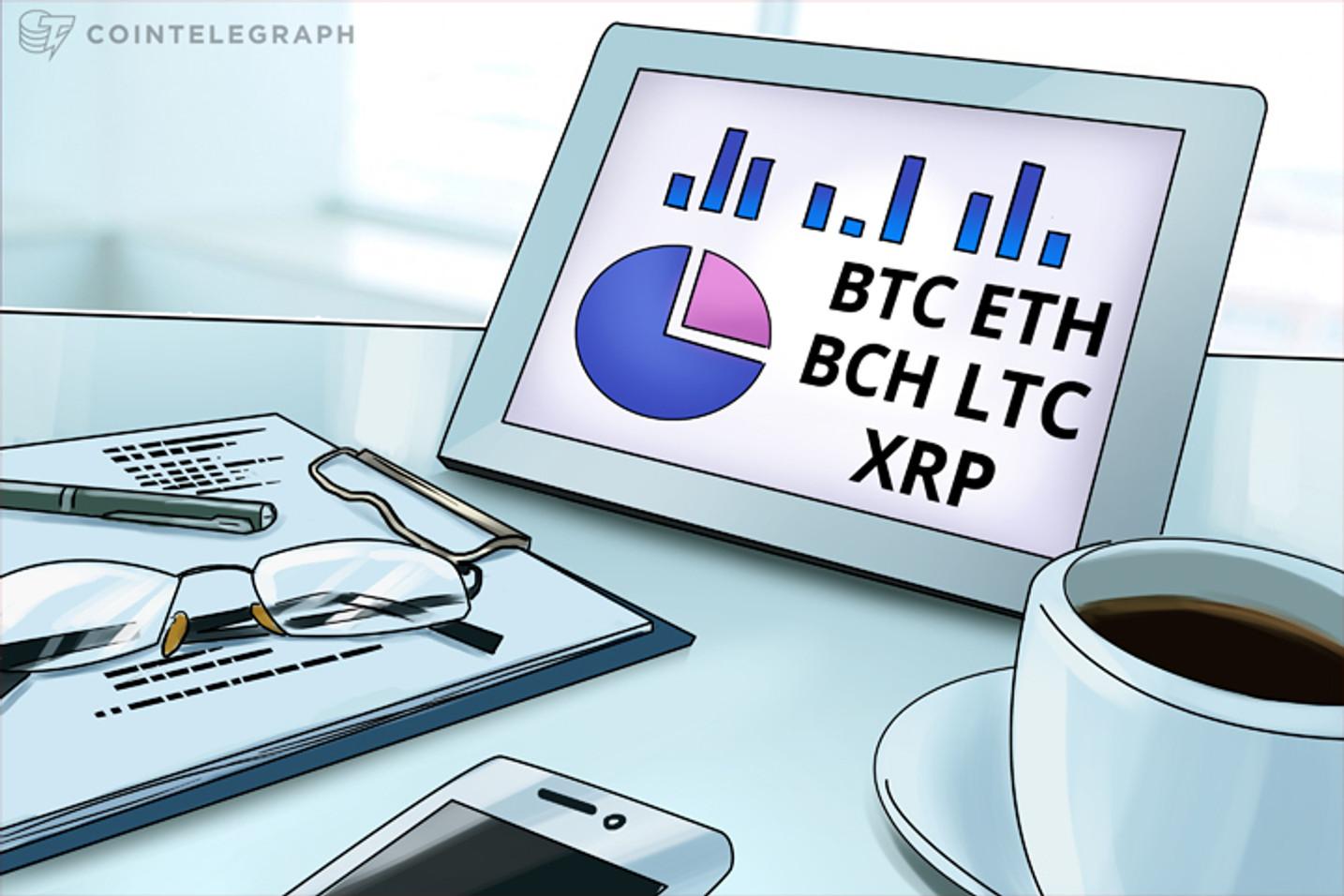 Bitcoin, Ethereum, Bitcoin Cash, Ripple, Litecoin: Análisis de precios, 29 de septiembre