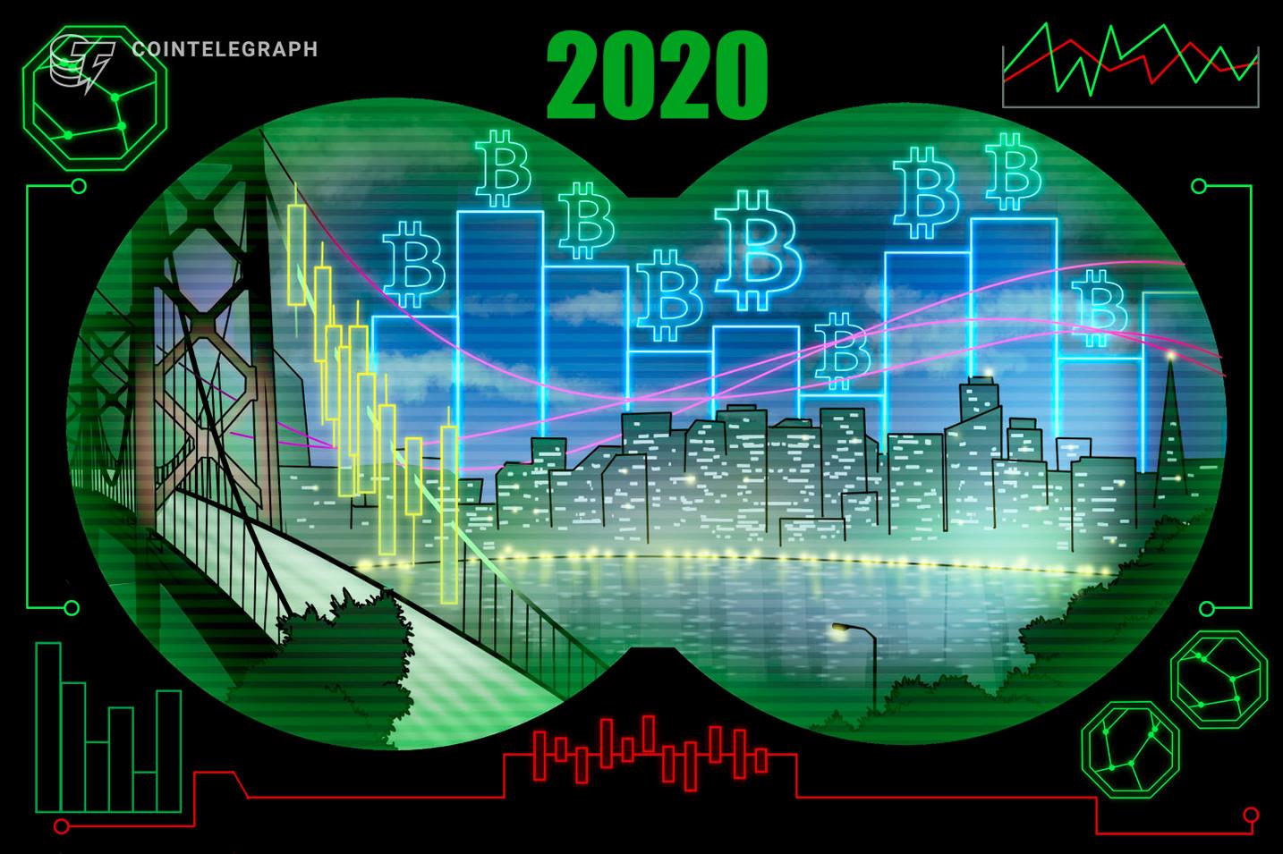 Como os modelos mais populares de previsão de preço do Bitcoin se saíram em 2020