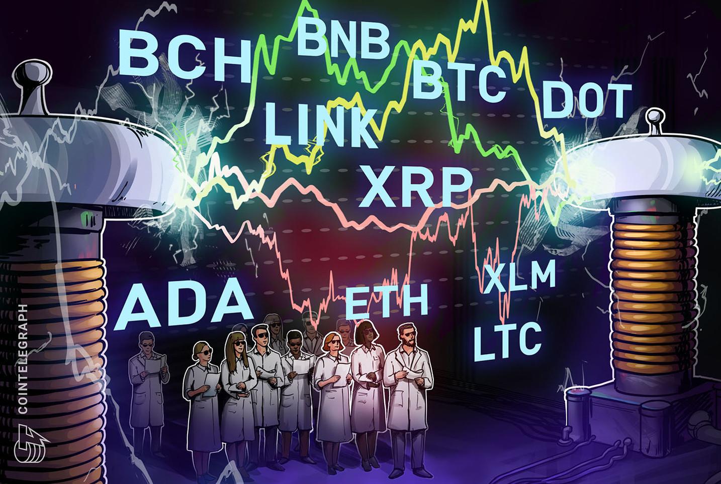 20日間EMAが重要な防衛ラインに 仮想通貨チャート分析:ビットコイン・イーサ・XRP(リップル)・ビットコインキャッシュ・ライトコイン