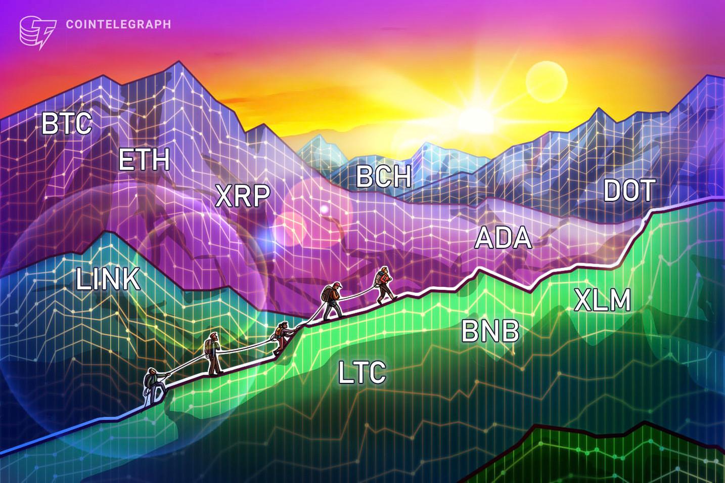 BTC急落も上昇トレンド維持 仮想通貨チャート分析:ビットコイン・イーサ・XRP(リップル)・ビットコインキャッシュ・ライトコイン