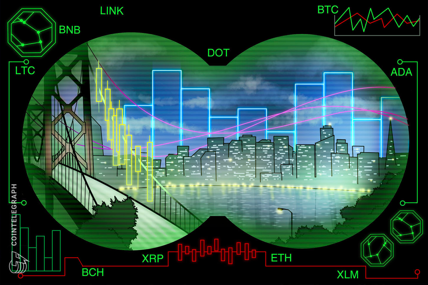 Price analysis 2/24: BTC, ETH, BNB, DOT, ADA, XRP, LTC, LINK, BCH, XLM