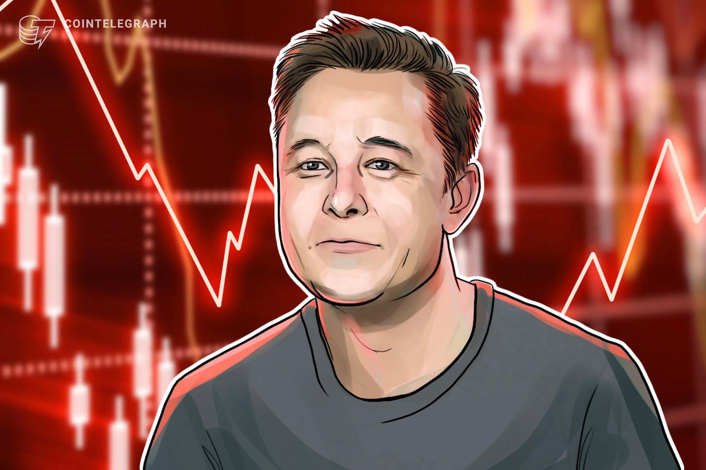 テスラ株とビットコインの急落、イーロン・マスクが「世界で最も裕福な人間」から陥落