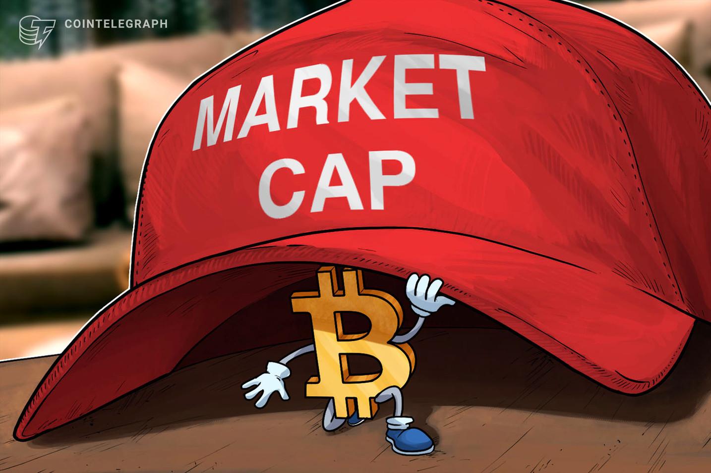 Capitalização de mercado do Bitcoin recua abaixo de US$ 1 trilhão à medida que a correção se aprofunda