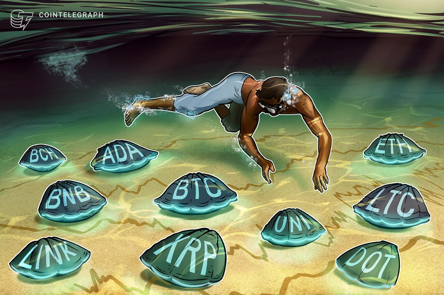 Análisis de precios del 10 de marzo: BTC, ETH, BNB, ADA, DOT, XRP, UNI, LTC, LINK, BCH