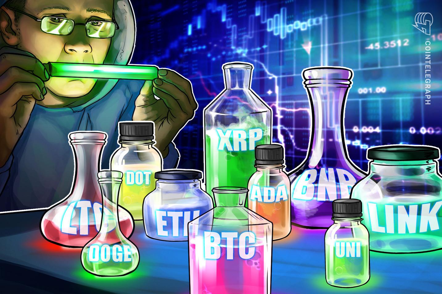 短期的な調整フェーズか 仮想通貨チャート分析:ビットコイン・イーサ・XRP(リップル)・ライトコイン