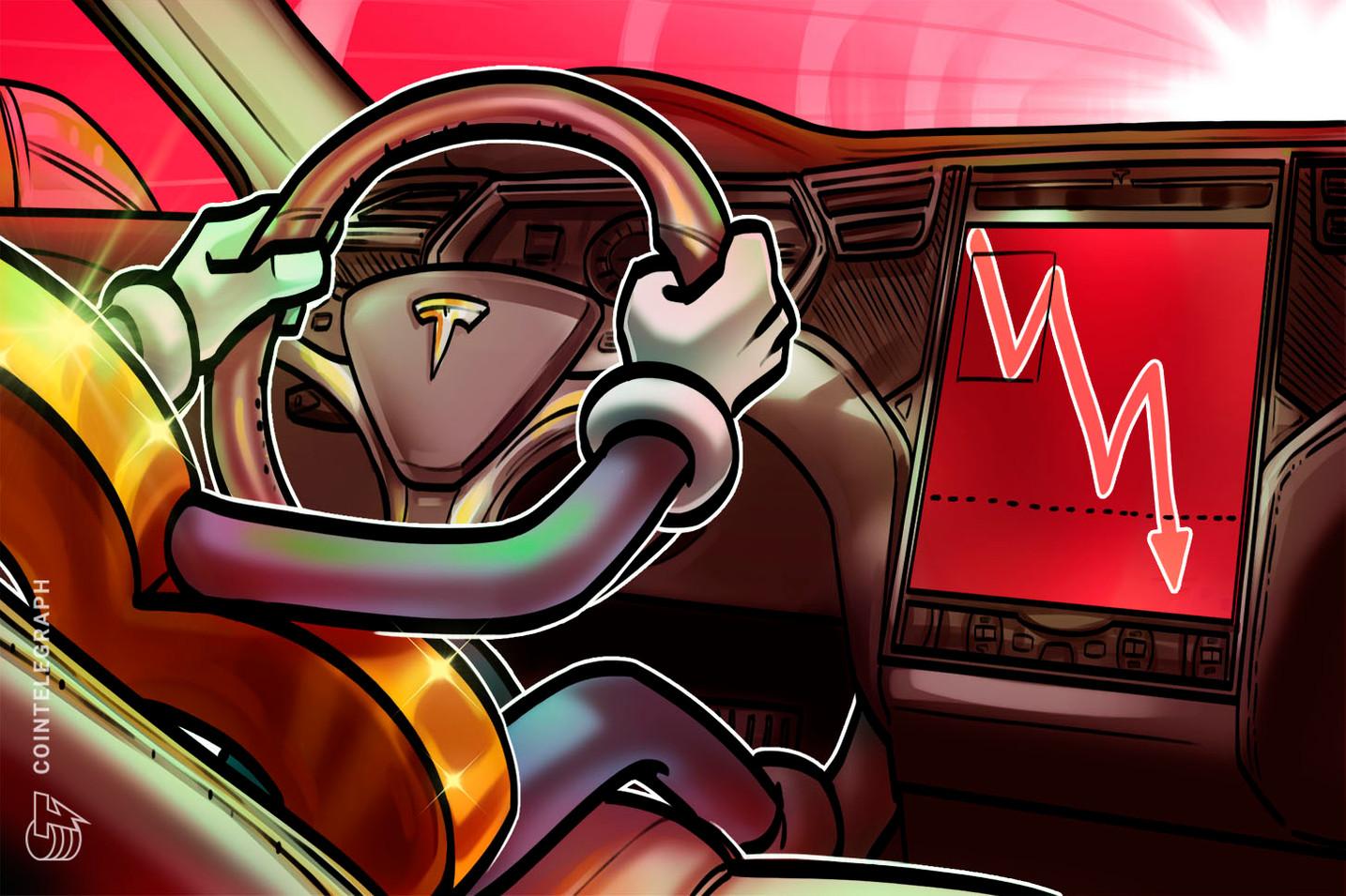 Bitcoin price dip below $40K costs Tesla nearly 100% of its BTC profits