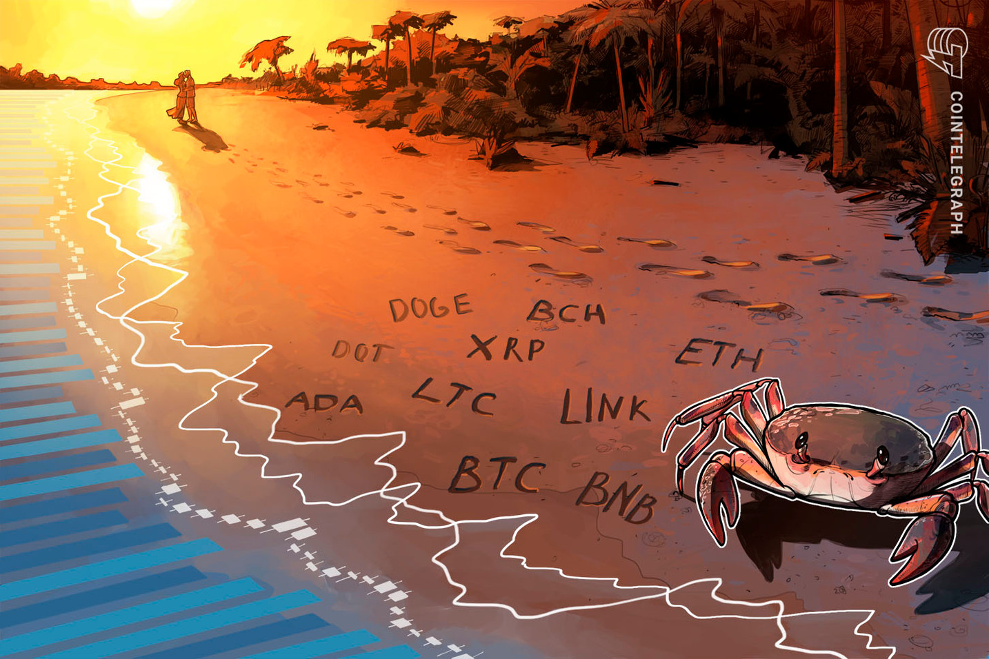 Análisis de precios del 10 de mayo: BTC, ETH, BNB, DOGE, XRP, ADA, DOT, BCH, LTC, LINK