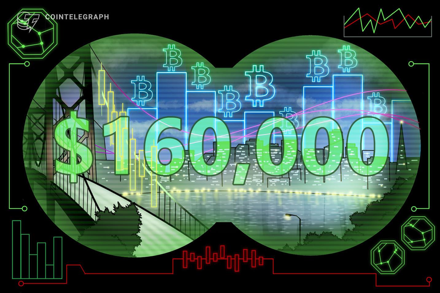 Celsius CEO: Bitcoin raggiungerà un prezzo di 160.000$ entro la fine dell'anno