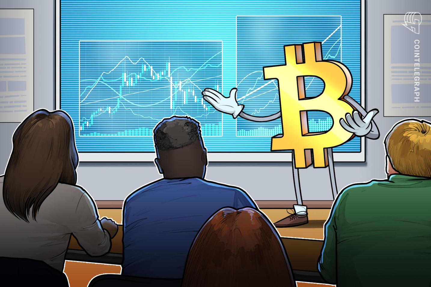 El precio de Bitcoin busca el soporte de los 36,000 y el gráfico apunta a un posible cruce dorado en las próximas semanas