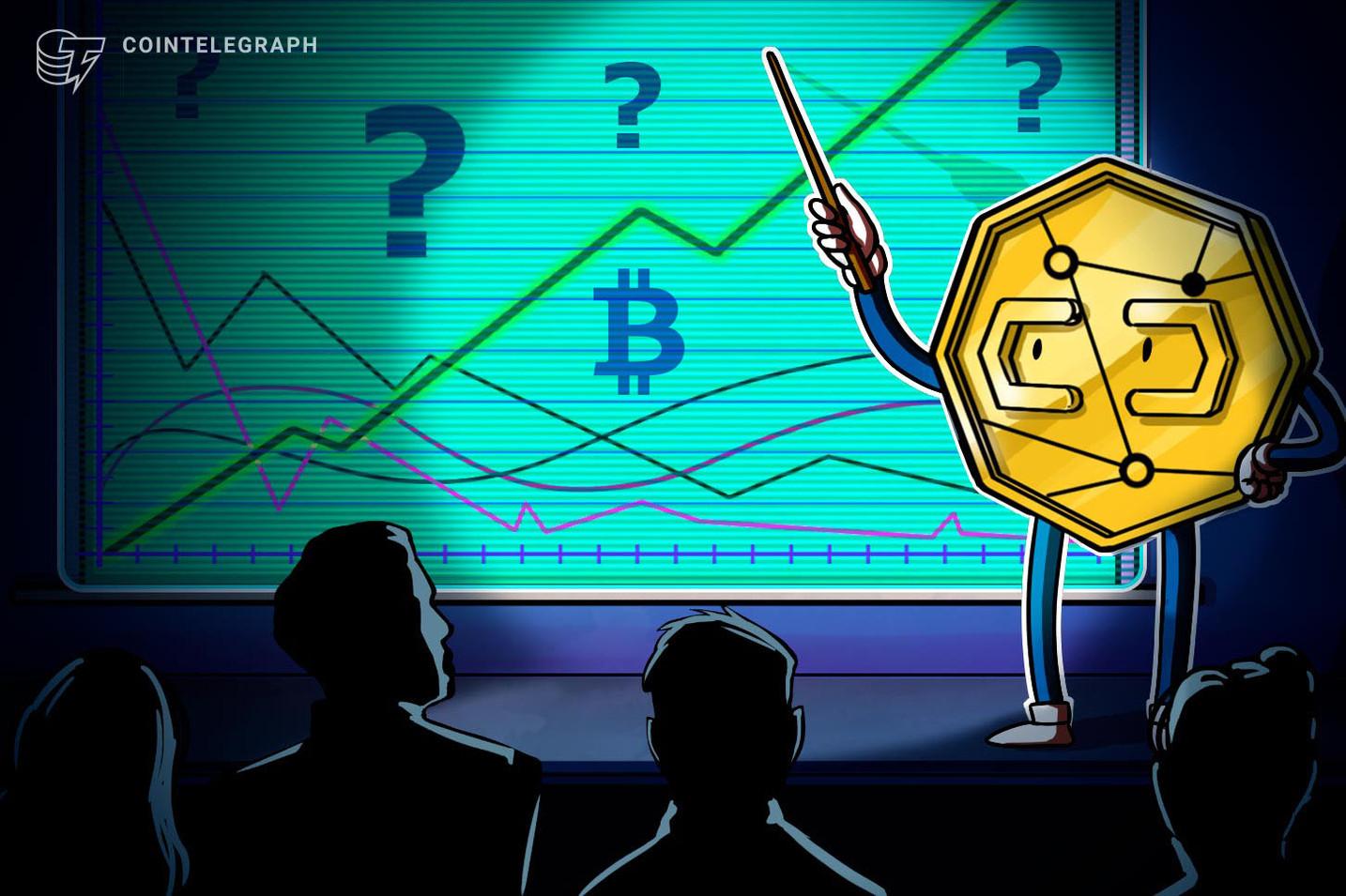 40.000 doları aşan Bitcoin 2020 yılındaki rallinin ipuçlarını veriyor