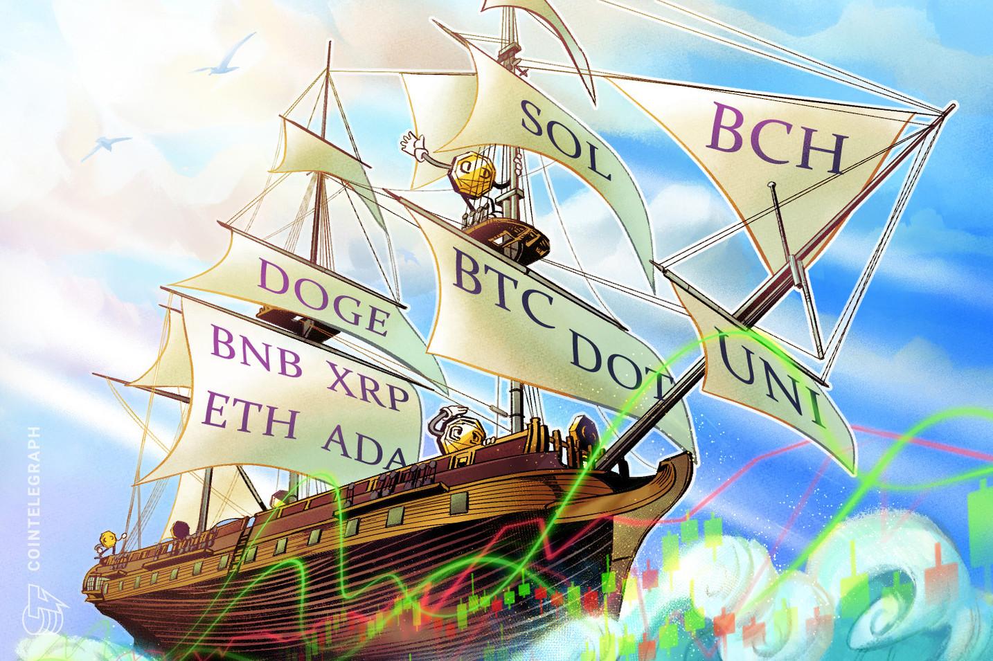 Análisis de precios del 25 de agosto: BTC, ETH, ADA, BNB, XRP, DOGE, DOT, SOL, UNI, BCH