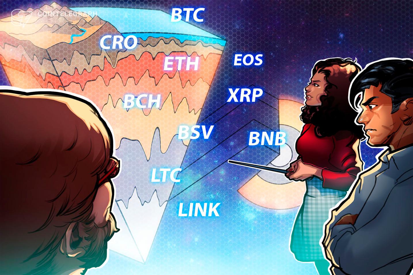 保ち合いの末に仮想通貨は上昇となるか ビットコイン・イーサ・XRP(リップル)・ビットコインキャッシュ・ライトコインのテクニカル分析