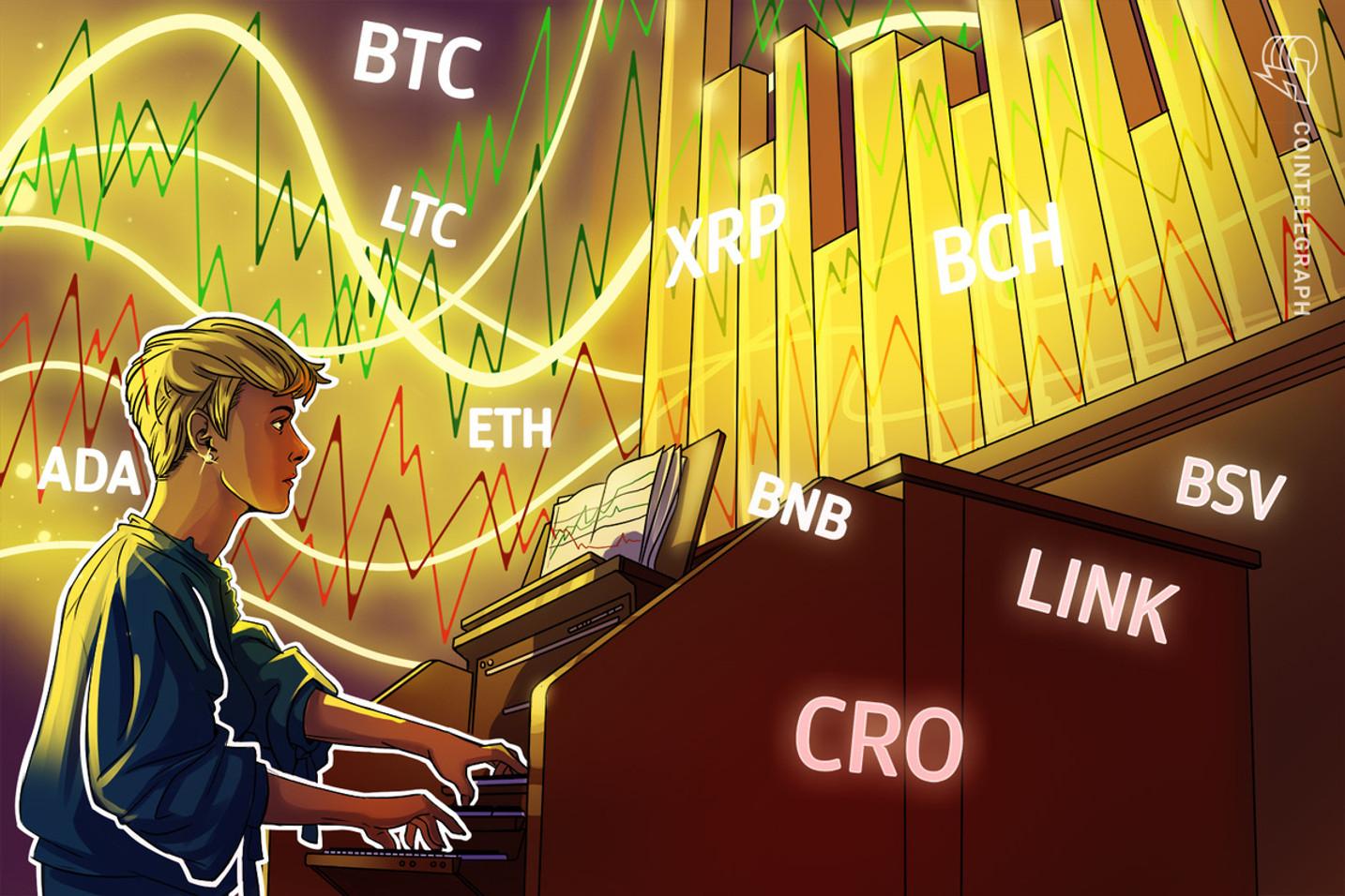 BTCは1万ドルを突破できるか ビットコイン・イーサ・XRP(リップル)・ビットコインキャッシュ・ライトコインのテクニカル分析