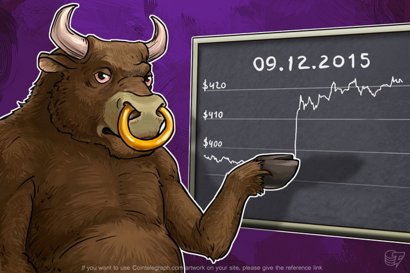 Daily Bitcoin Price Analysis: Bitcoin Grows While The Dollar Faces Price Corrections