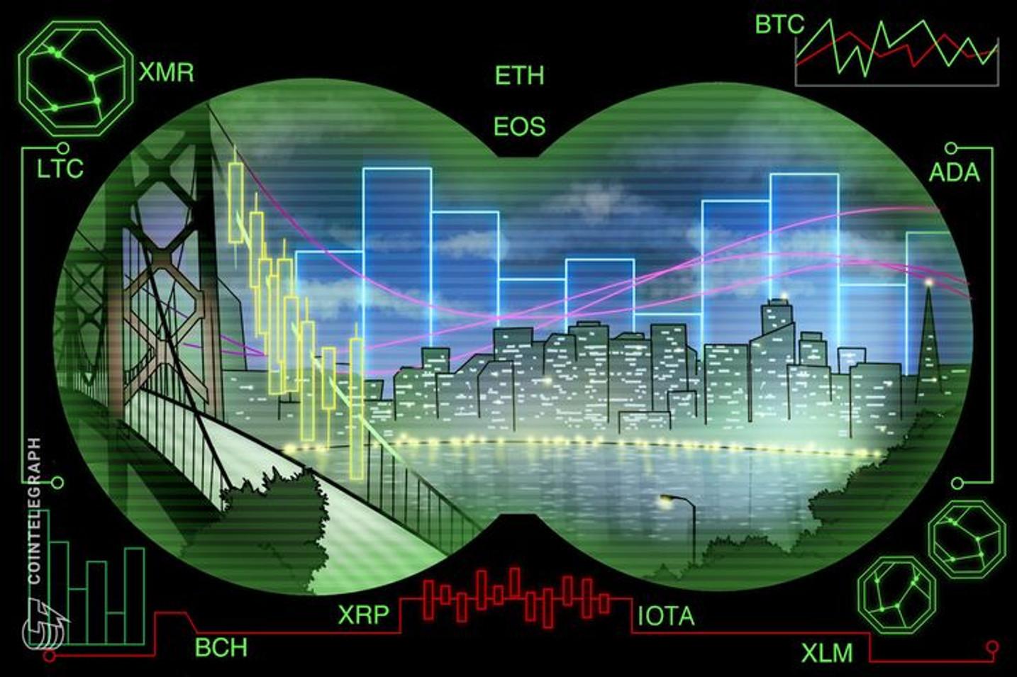 仮想通貨リップル(XRP)は材料出尽くしで売られる 10月3日テクニカル分析レポート