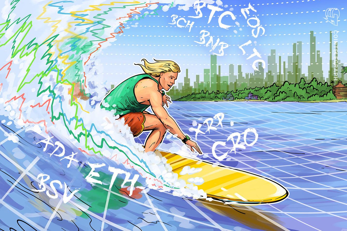 Análise de preços do Top 10 (6/7): BTC, ETH, XRP, BCH, BSV, LTC, ADA, BNB, CRO, EOS