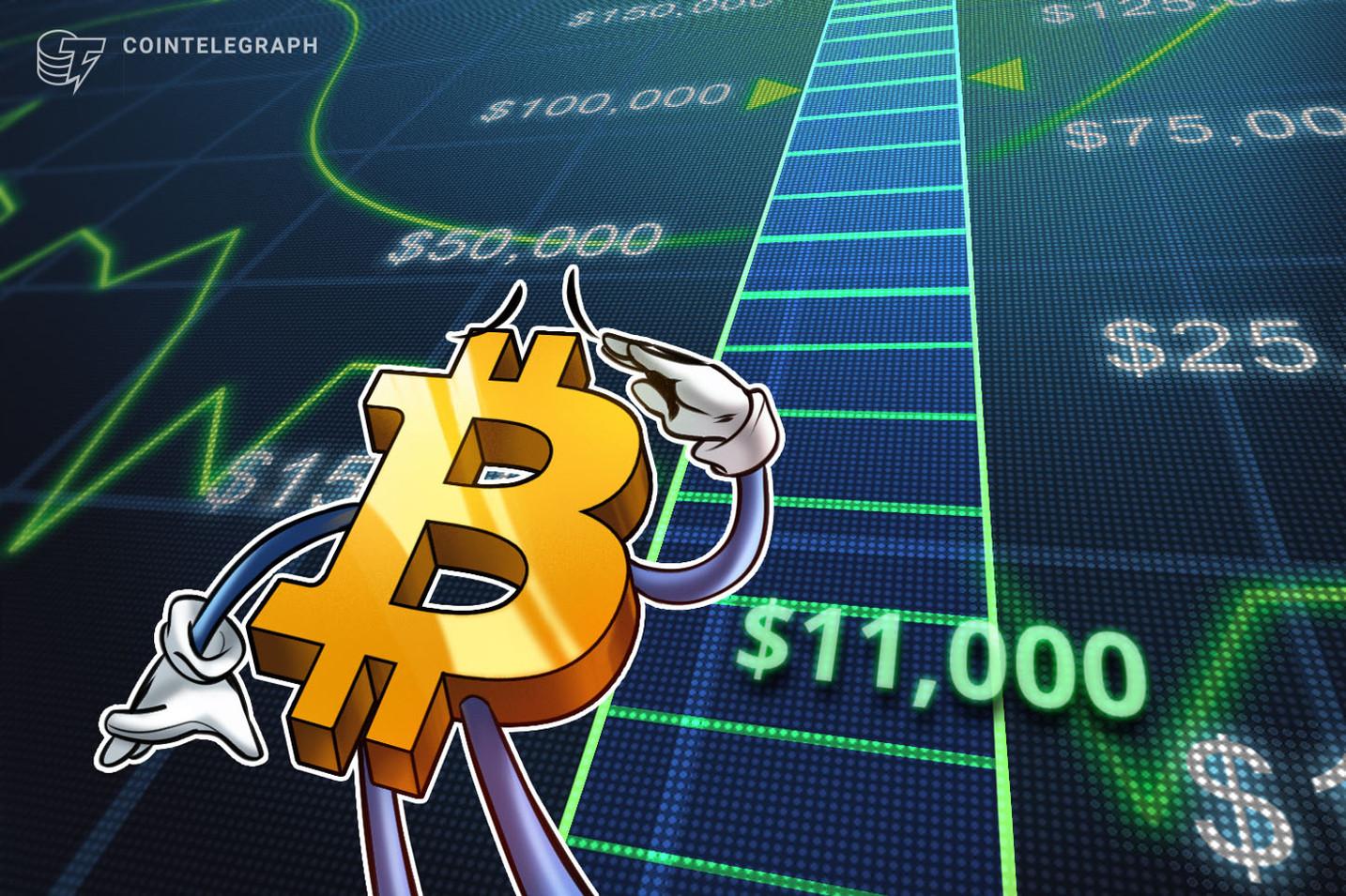 ビットコイン、強気継続には1万ドル以上の維持が重要に=仮想通貨アナリストのベイズ氏