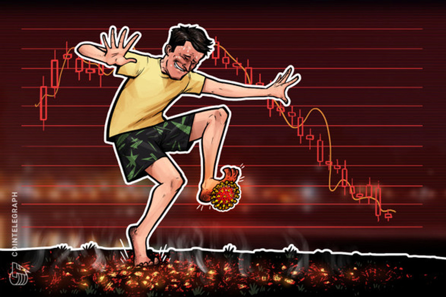 Medo de segunda onda de coronavírus derruba bolsas de valores ao redor do mundo; Bitcoin falha nos US$ 10 mil