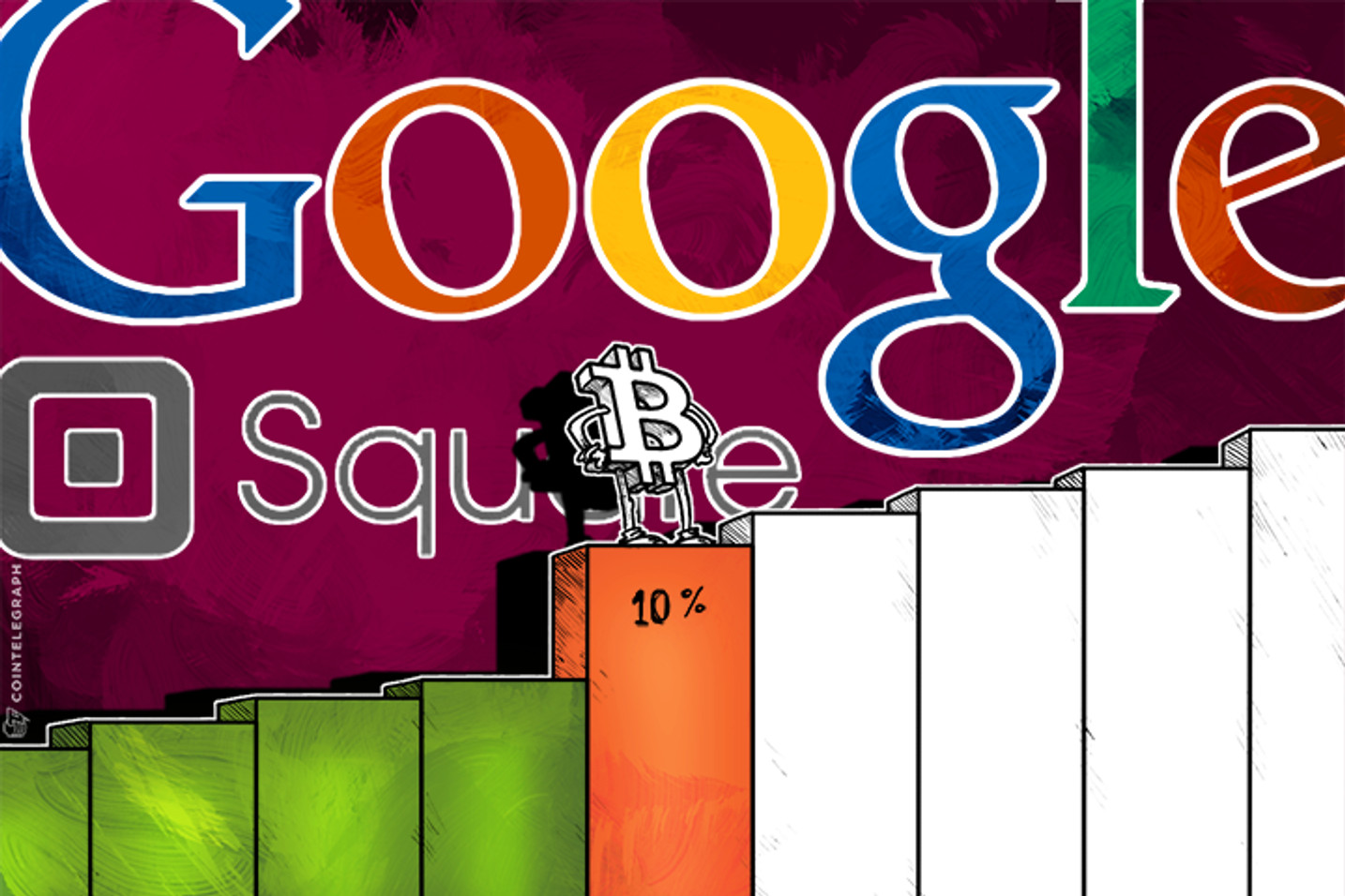 Bitcoin Price Rallies on Google and Square BTC Payment System News