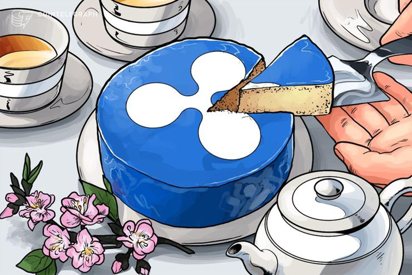リップルが中東UAEの大手銀行と提携 ドバイ拠点のフジャイラ国立銀行