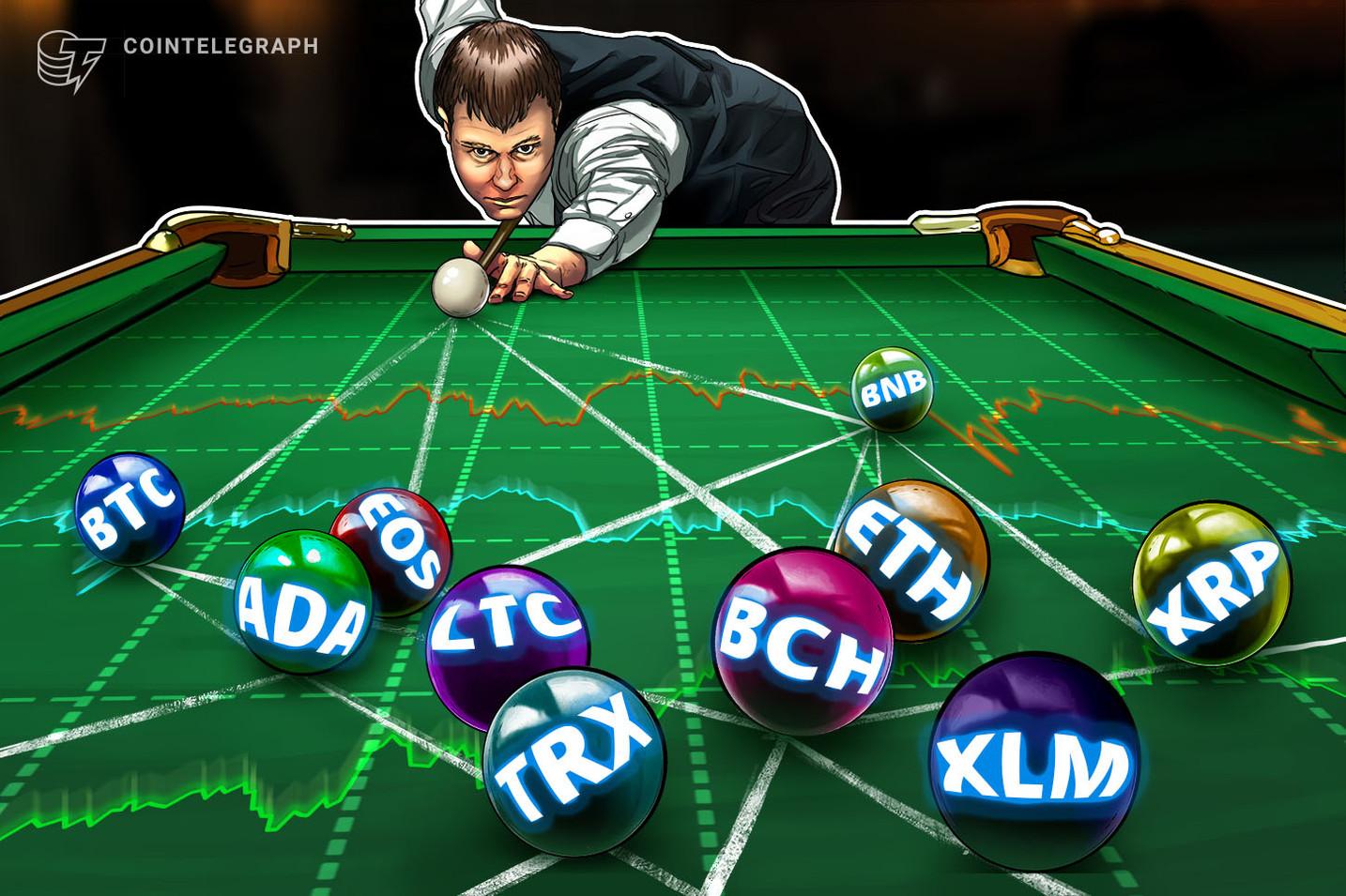 Kursanalyse, 30. April: Bitcoin, Ethereum, Ripple, Bitcoin Cash, Litecoin, EOS, Binance Coin, Stellar, Cardano, TRON