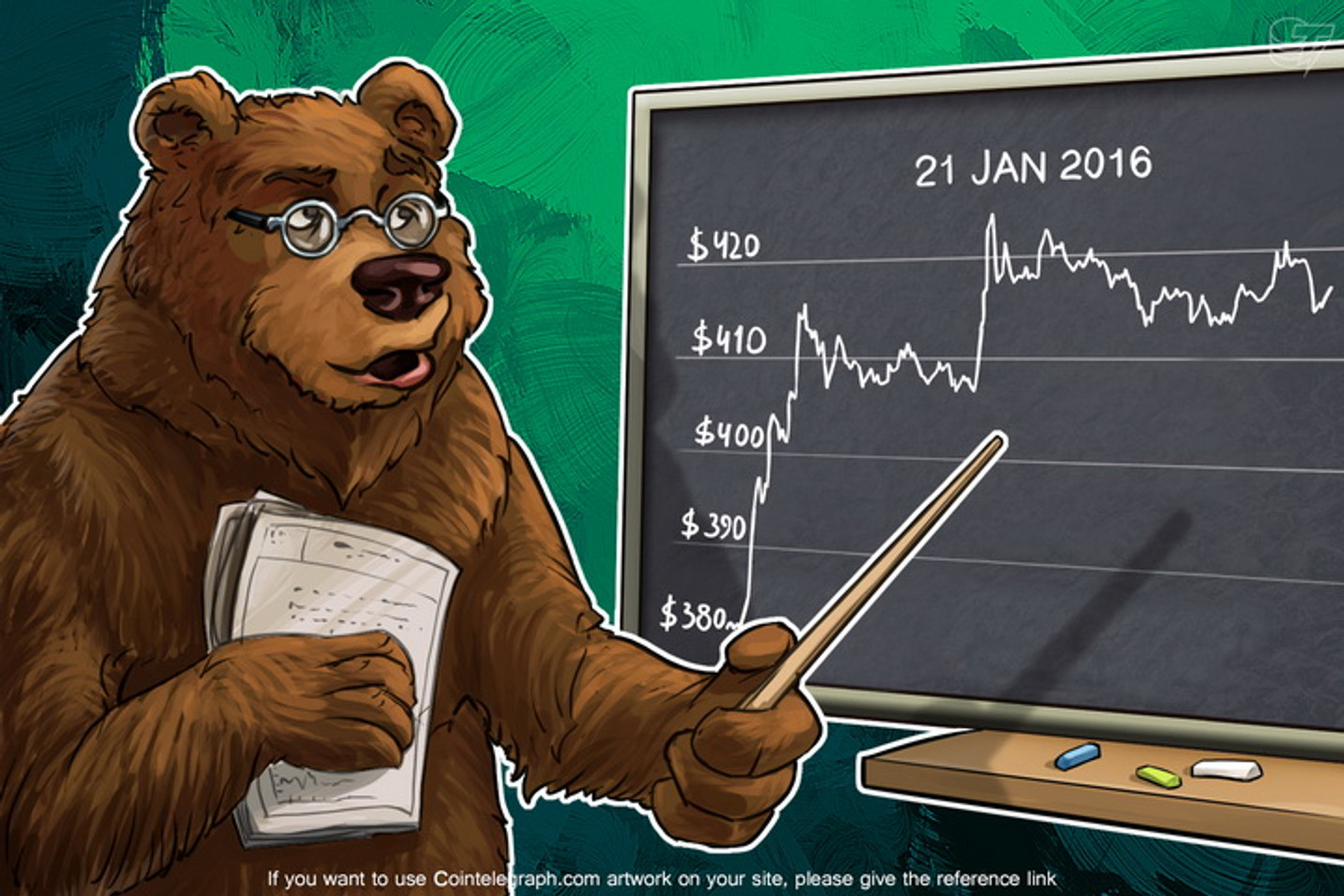 Daily Bitcoin Price Analysis: The Fall In The Asian Markets And The Rise Of Bitcoin