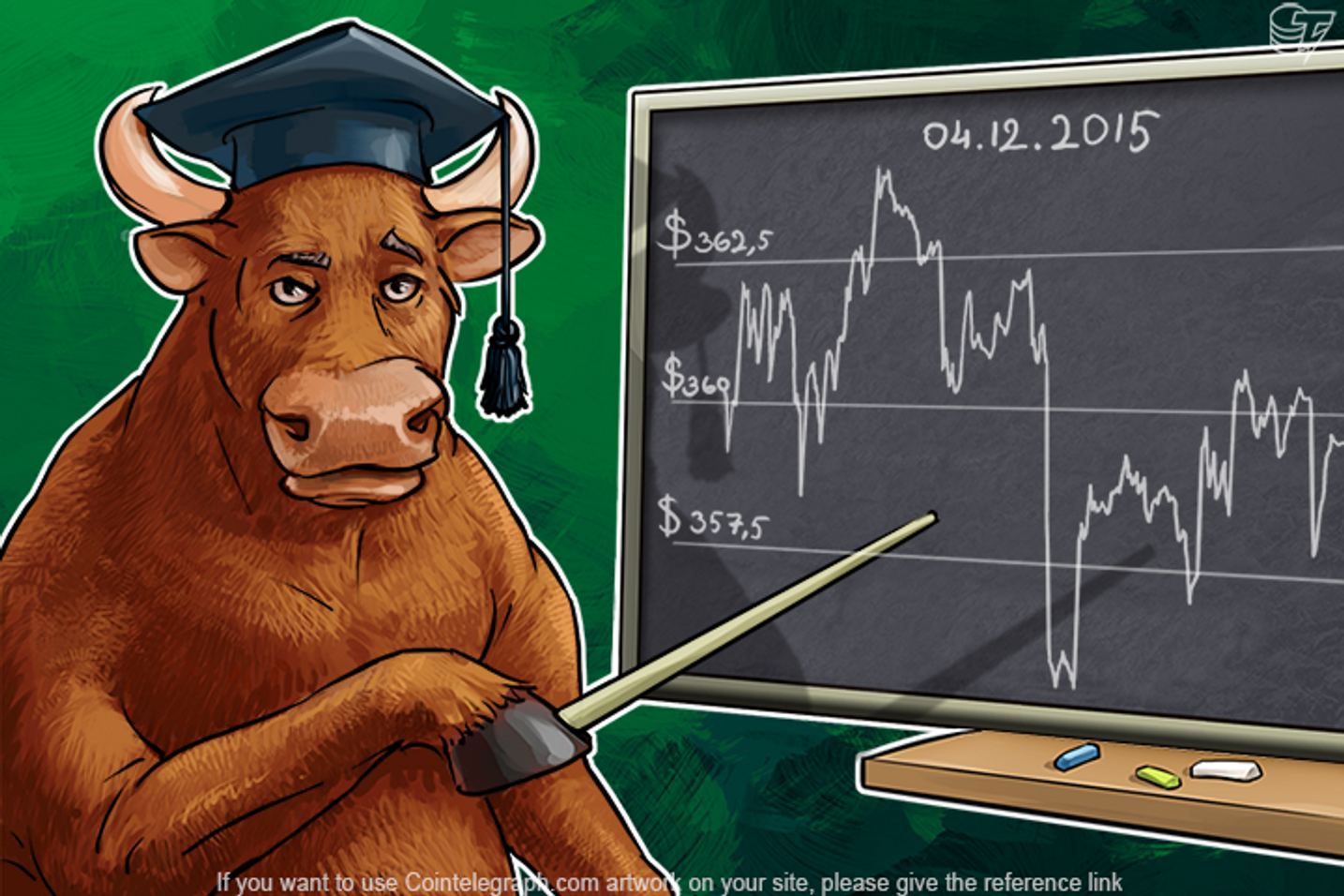 Daily Bitcoin Price Analysis: Sideways Trend is Relevant