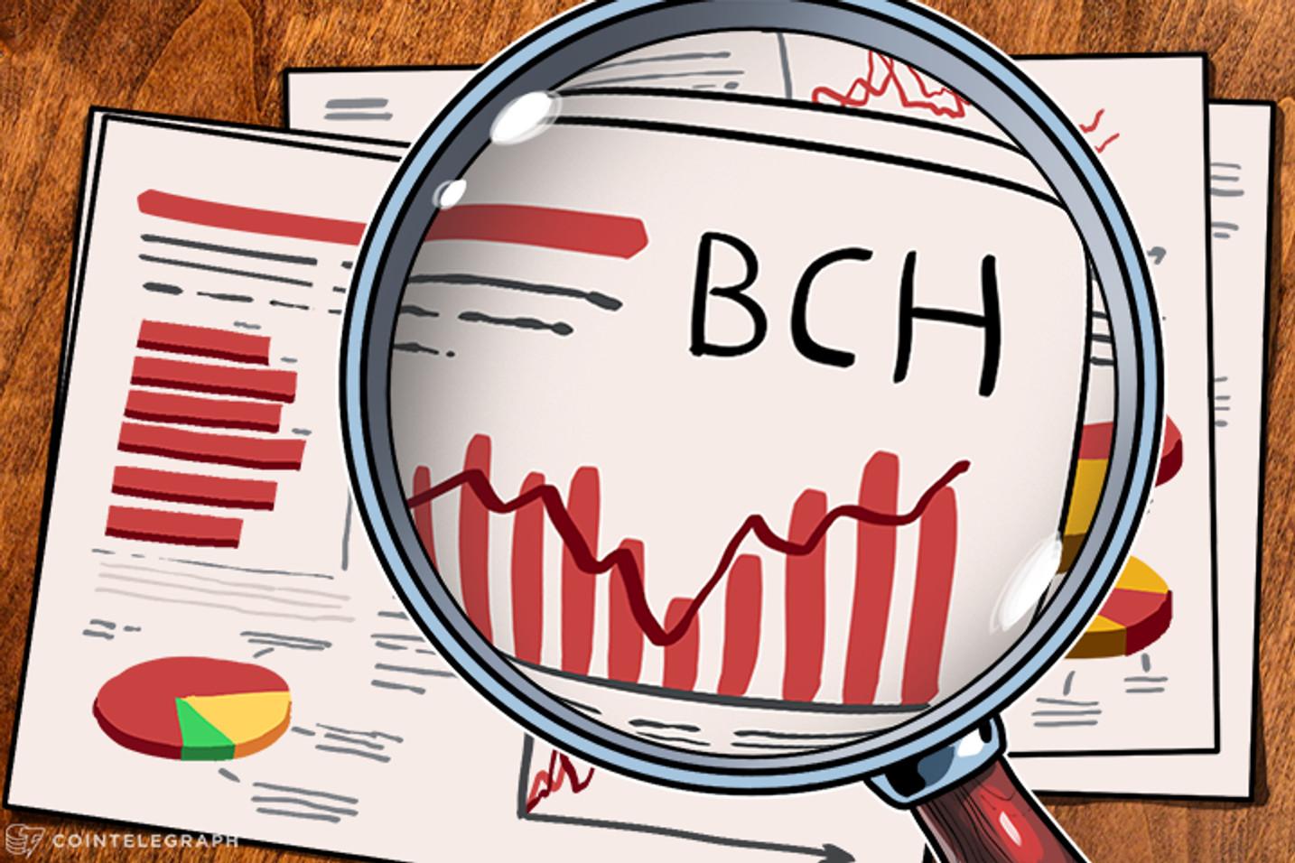 Análisis De Precio Semanal del Bitcoin Cash