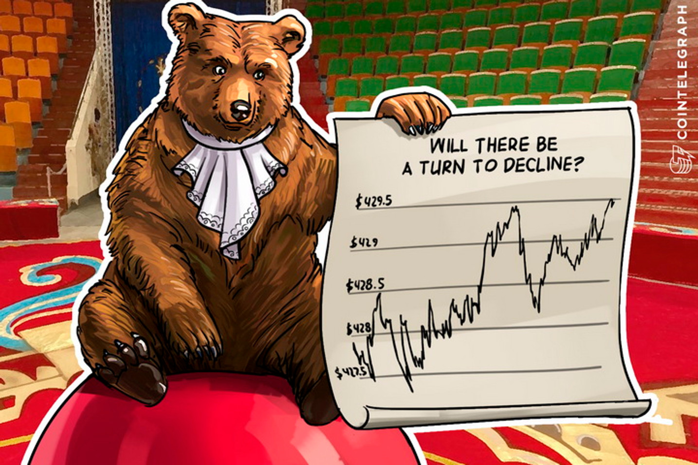 Bitcoin Price Analysis: 4/19/2016