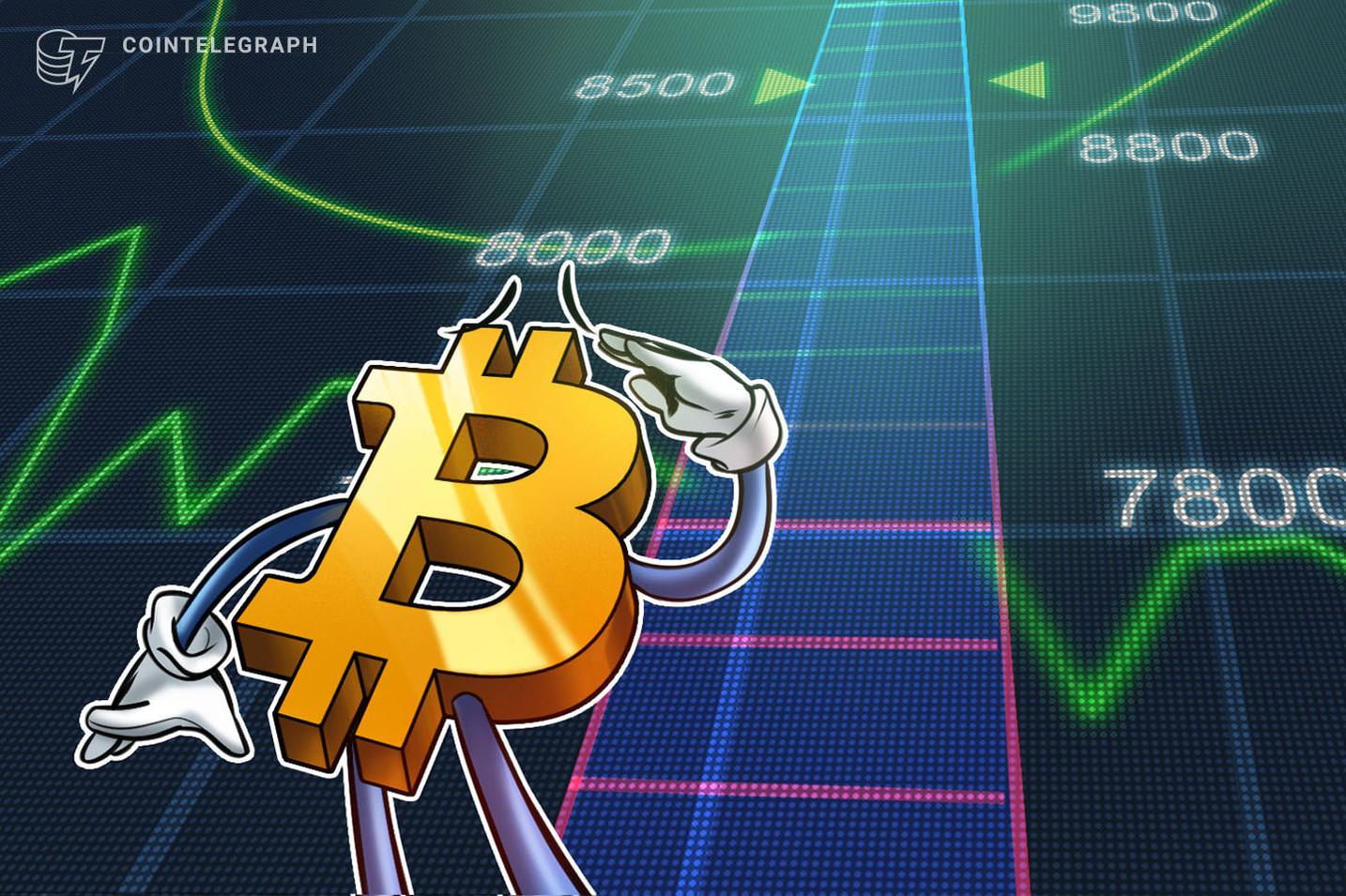 Bitcoin rompe os US$ 8.000 pela primeira vez desde julho de 2018, enquanto mercado de ações e petróleo reportam perdas