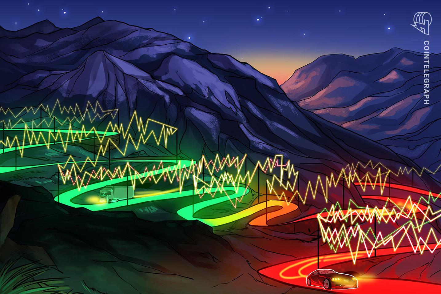 Kryptomärkte schwanken leicht in beide Richtungen, Bitcoin liegt bei 9.500 US-Dollar