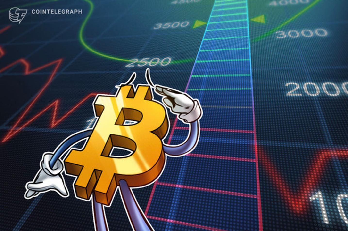 """Interés abierto de Bitcoin se dispara a USD 4 billones por primera vez desde el """"Jueves Negro"""""""
