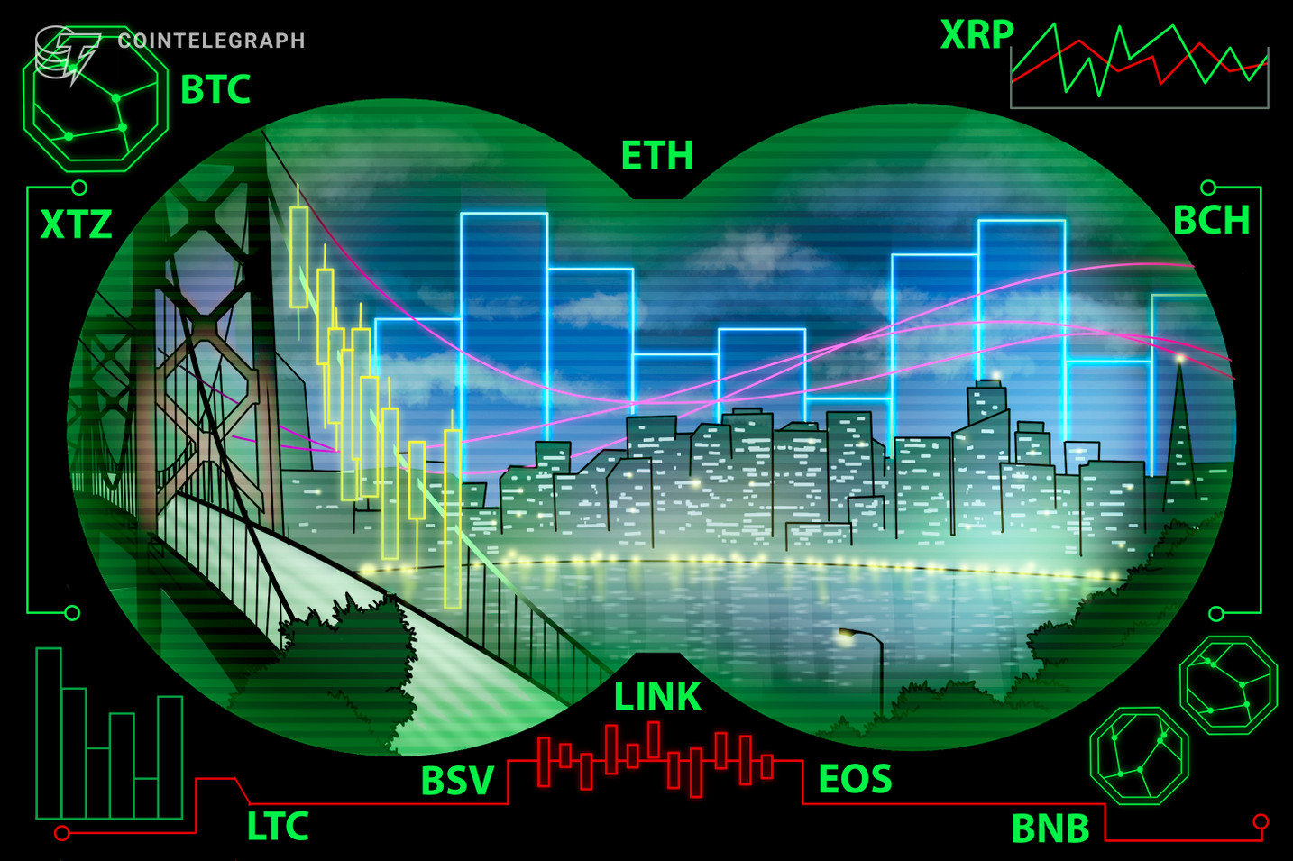 Price Analysis April 17: BTC, ETH, XRP, BCH, BSV, LTC, EOS, BNB, XTZ, LINK