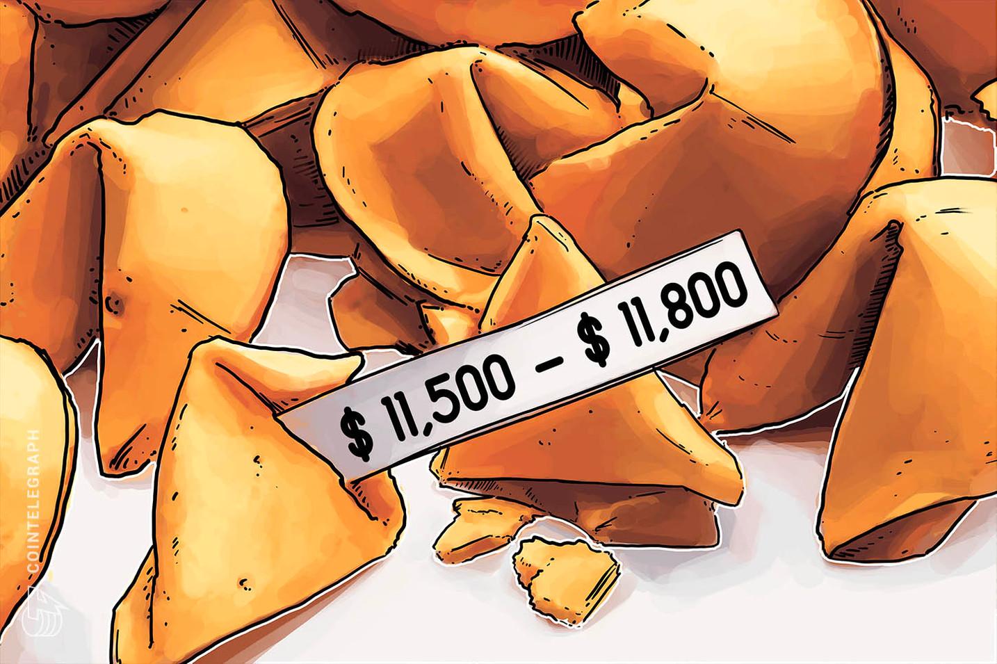 Bitcoin tra 11.500$ e 11.800$, prevede Bill Baruch di Blue Lines Futures
