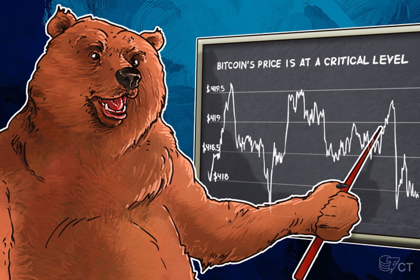 Bitcoin Price Analysis: 4/04/2016