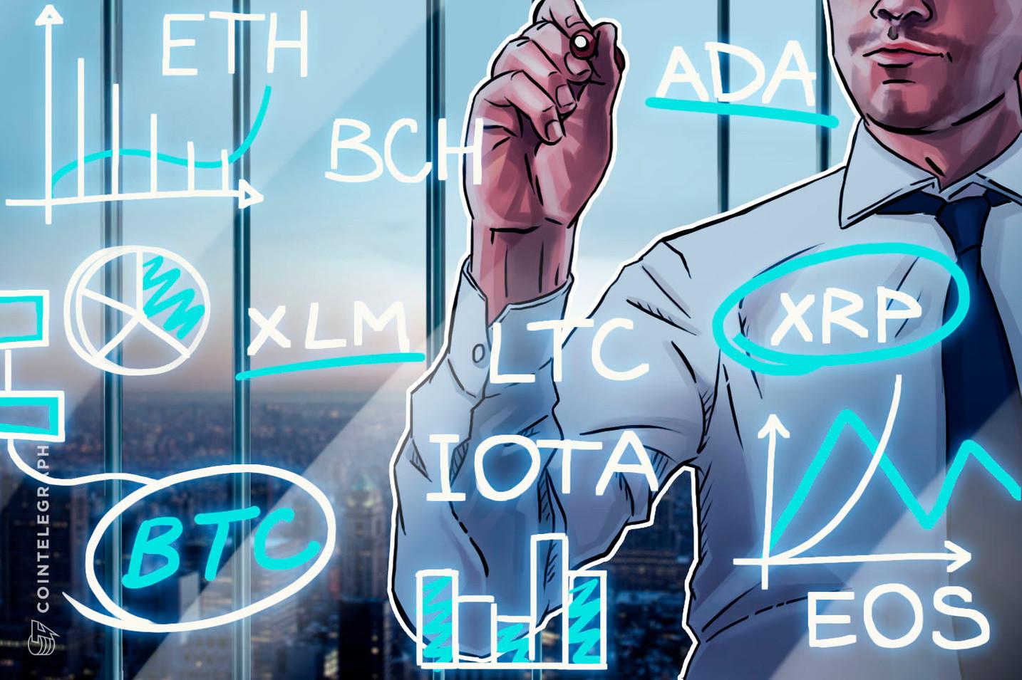 次のビットコインは6075.04ドルをめぐる攻防か 6月13日の主要仮想通貨チャート分析