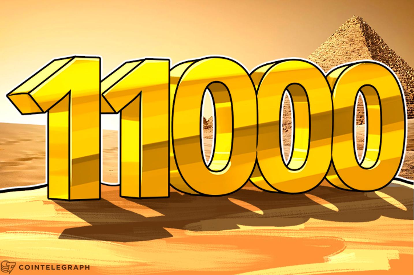 Até mais, $10k: Preço do Bitcoin é imparável e US $ 11.000 se torna a nova referência