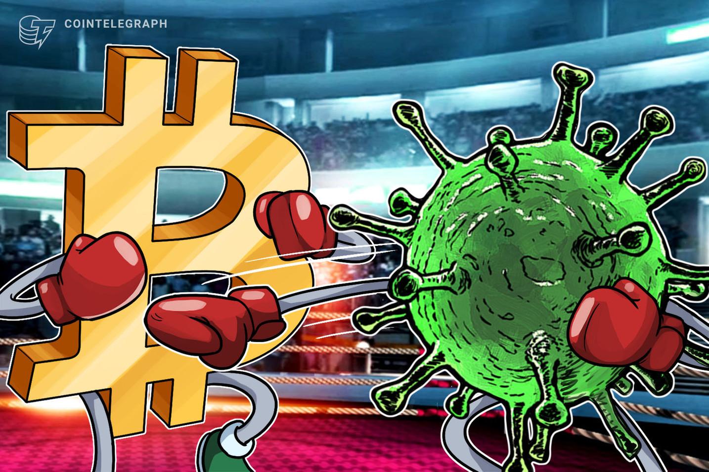 """BTC-Kurs wieder bei 9.000 US-Dollar: Coronavirus dennoch nicht """"Gut für Bitcoin"""""""