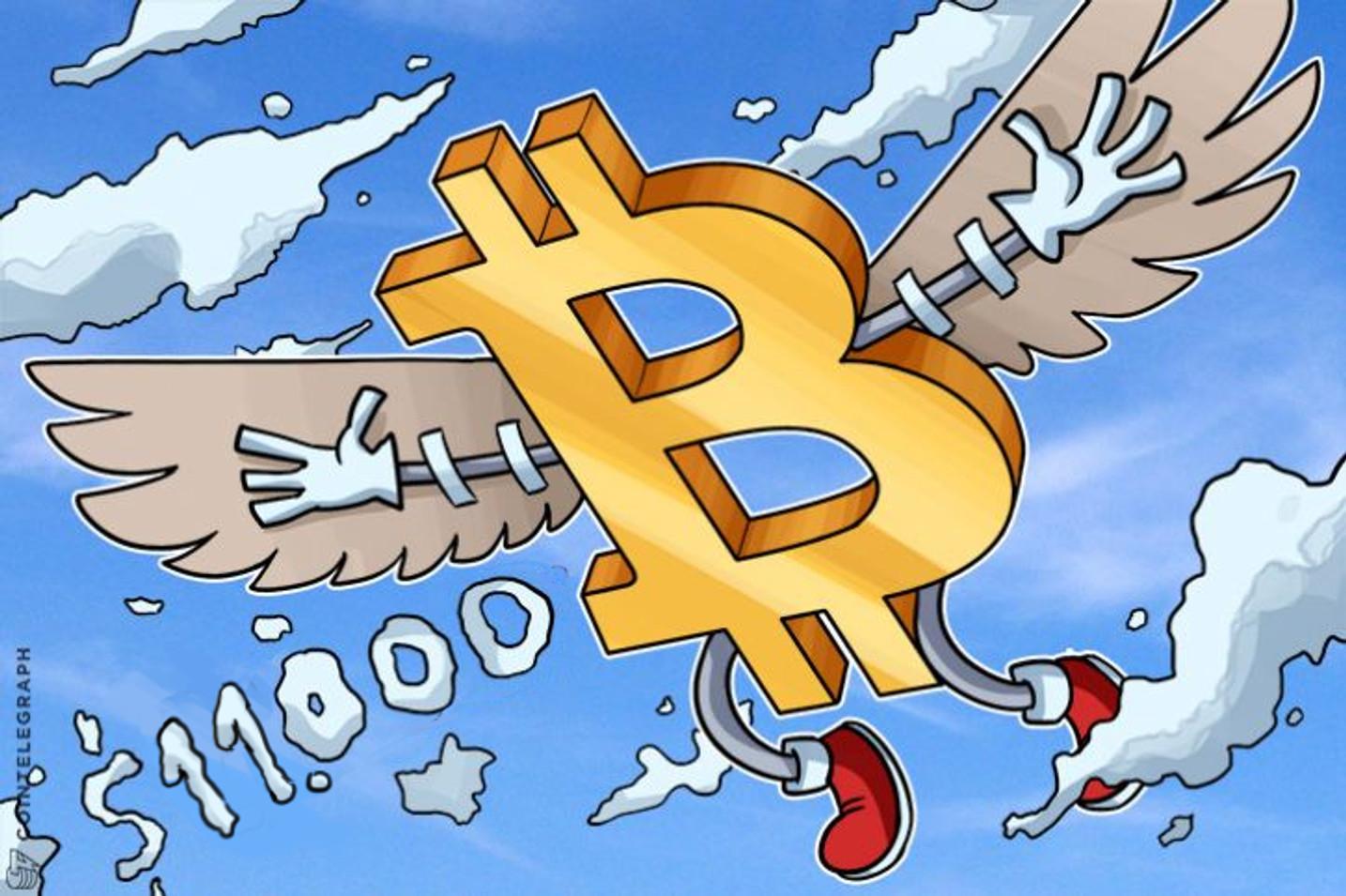 Bitcoin in calo dopo aver raggiunto quota 11.500$ e sfida il supporto a 11.000$