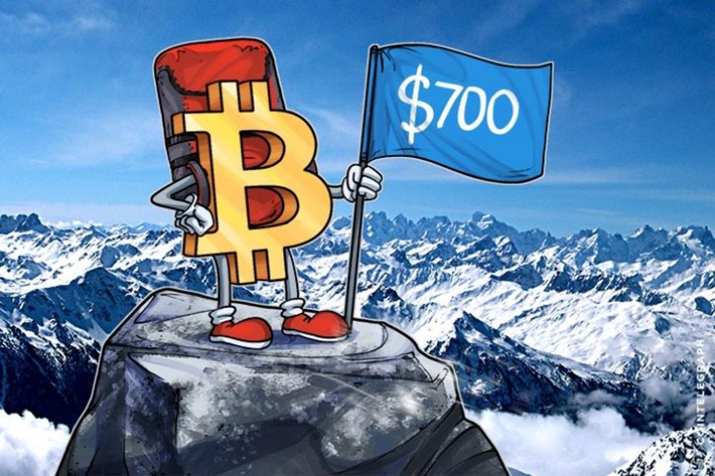 Cena bitkoina veća od 700 dolara